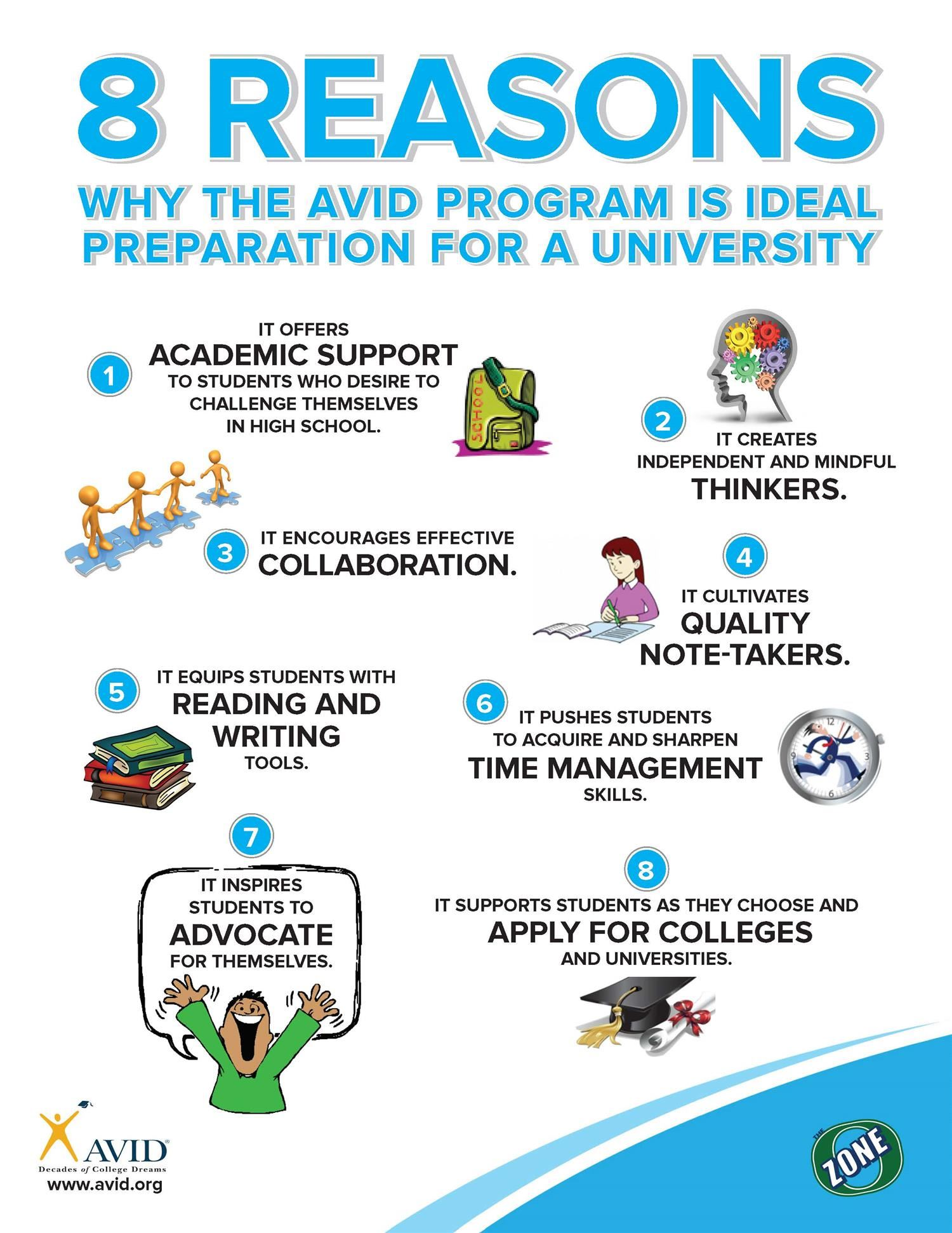 image of AVID poster
