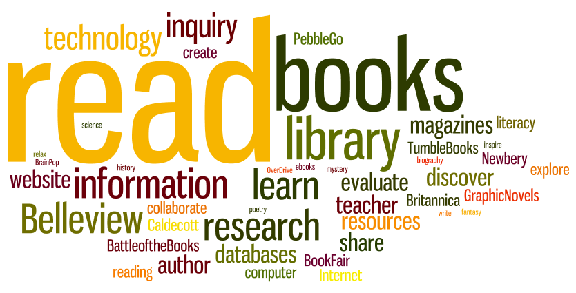 Word Art with Library Related Words