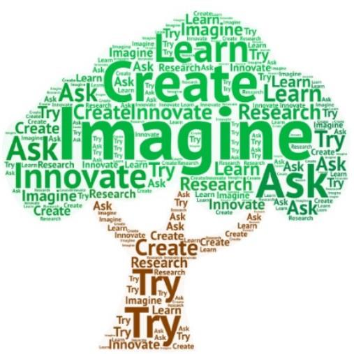 Innovation Wordle Tree