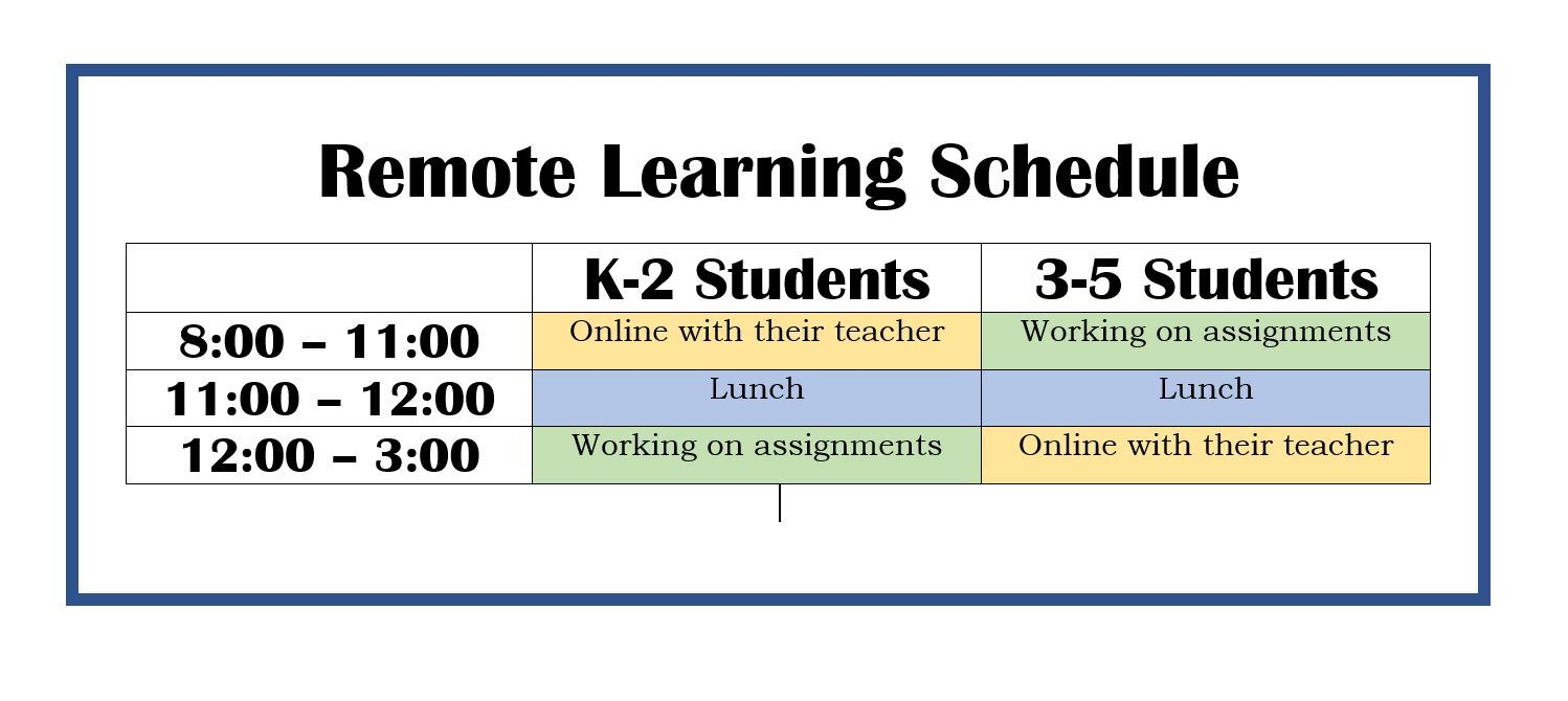 Important Information about Remote Learning